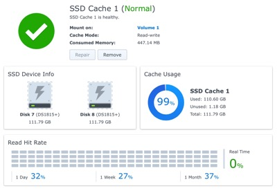 The Synology 1815+