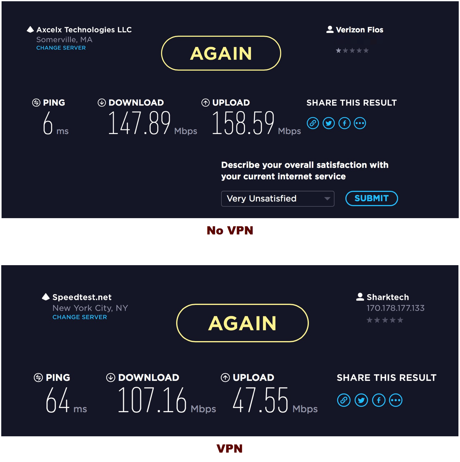Mac VPN Performance