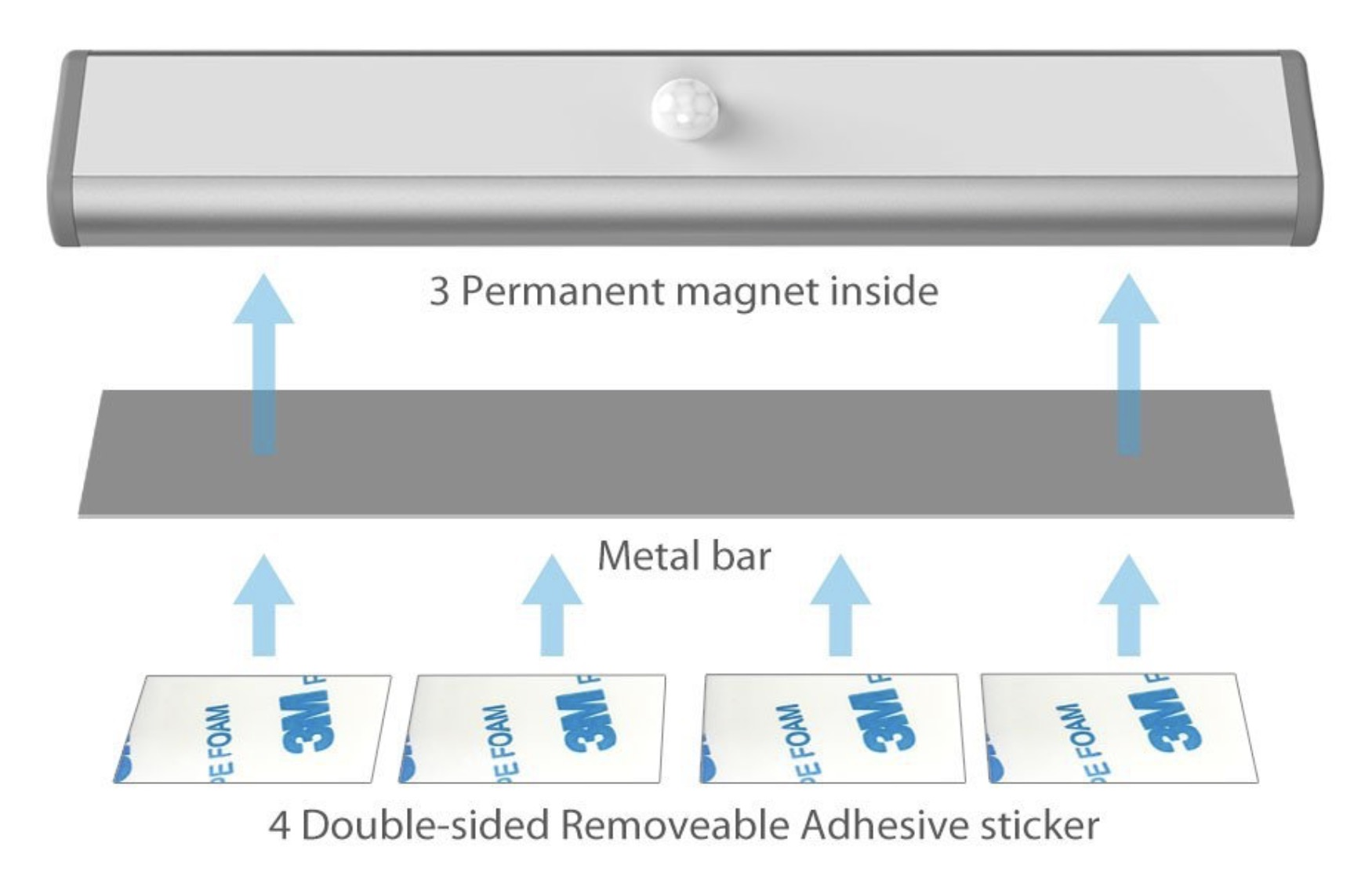 Motion Magnets